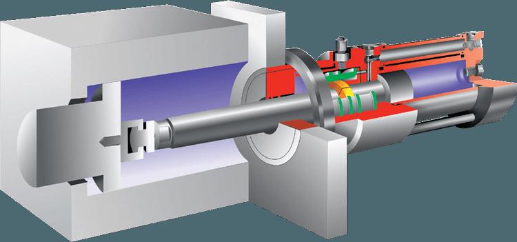 KOR-LOK Hydraulic Preloading Locking Cylinder Systems | Core