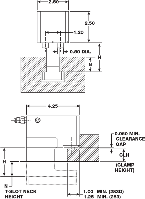 PFA C Clamp Hydraulic QDC SMED how to size