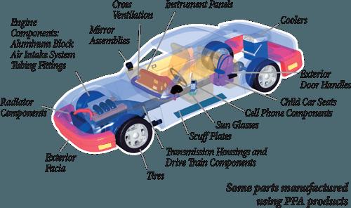 kor-lok-car-diagram