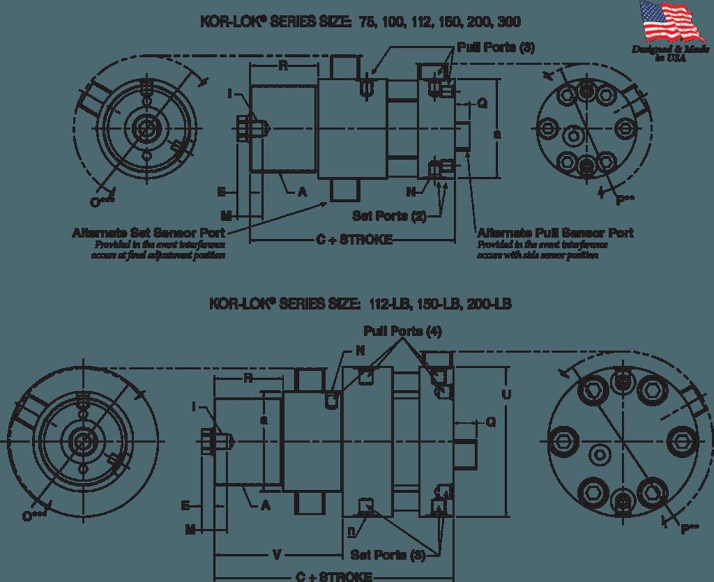 KOR-LOK Hydraulic Preloading Locking Cylinder Systems | Core Pull