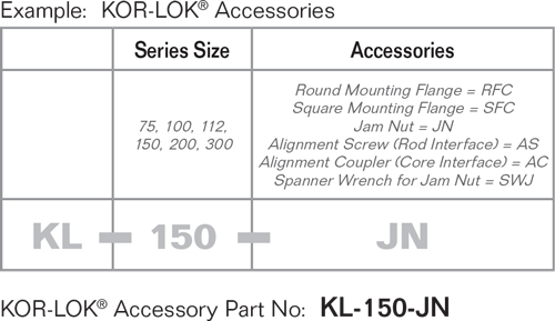KOR-LOK Accessories for Locking Cylinder Part number specification