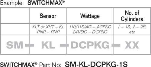 PFA SWITCHMAX LED cable system part number specification