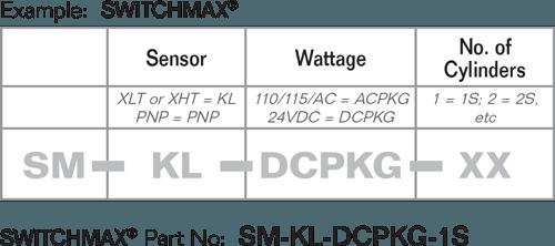 kor-lok-part-number-switchmax