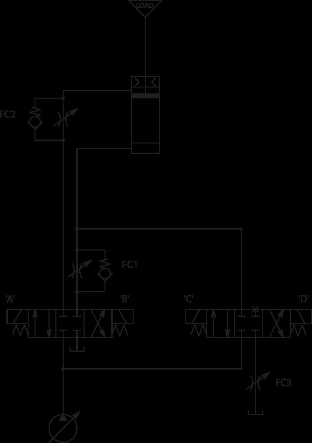 Pfa Self Locking And Braking Cylinders