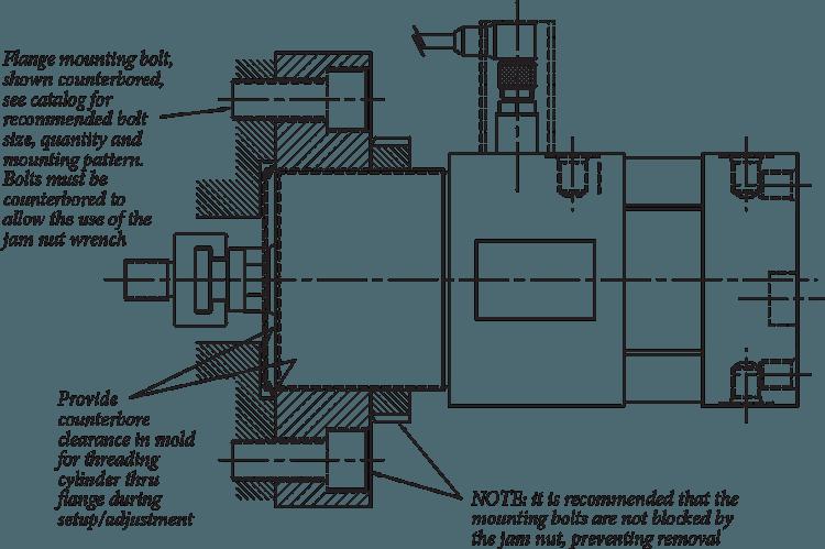mounting-diagram-1