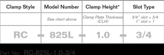 qdc-adjustable-rocker-clamp-part-number