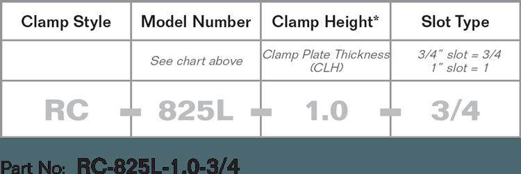 QDC Adjustable Rocker Ledge Clamp for SMED part number specification