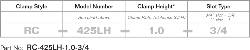 qdc-ledge-clamps-part-number