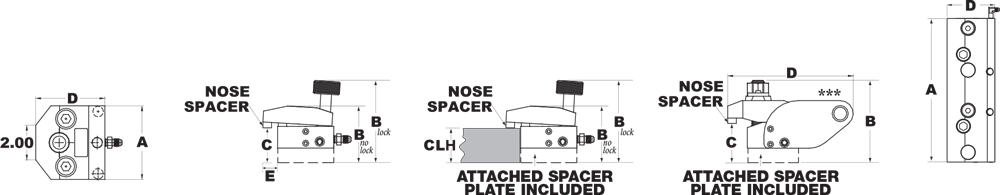 qdc-ledge-clamps-standard-configurations