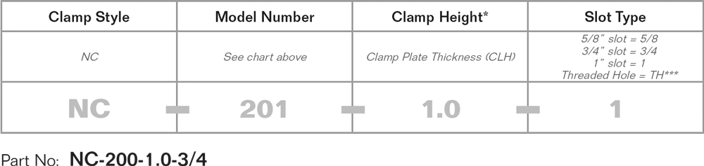 QDC hollow cylinder nut clamp part number specification PFA SMED