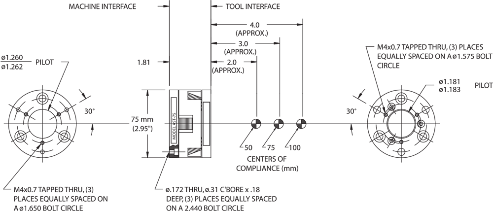 PFA Robotic Compliance Device for insertion of parts - RCC Drawing AST-75