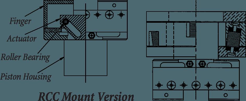 rcc-mount-version