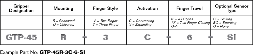 single-acting-grippers-part-number