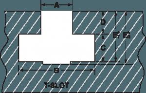 t-slot-diagram