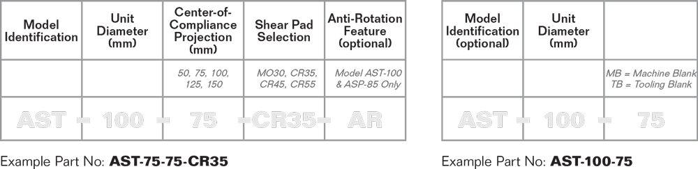 two-stage-rcc-accommodator-part-number