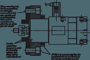KOR-LOK Hydraulic Locking Cylinder Mounting for adjustment and zero flash results