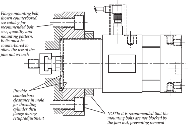 KOR-LOK Mounting Diagram