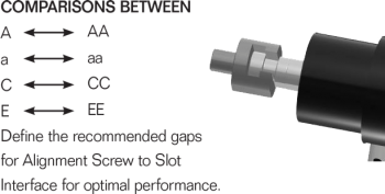 Alignment Screw to Slot Interface comparisons
