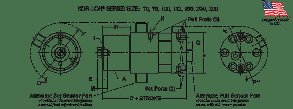 KOR-LOK Series Size 70, 75, 100, 112, 150, 200, 300