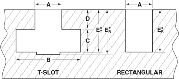 T-Slot and Rectangular Drawing