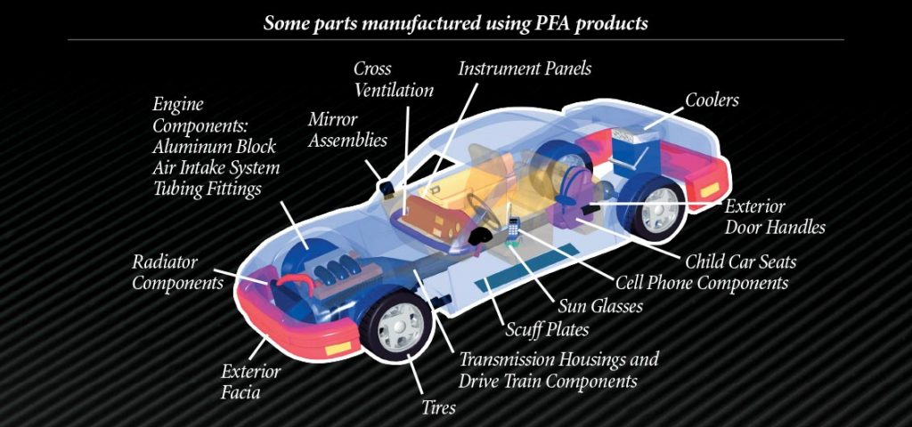 Some parts manufacturers by PFA