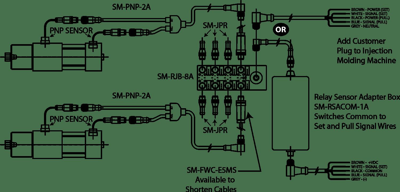 PNP Sensor (3 Wire) Example