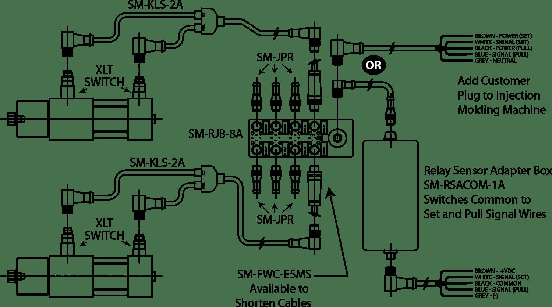Mechanical Sensor (XLT) KOR-LOK® Side Action Set Example