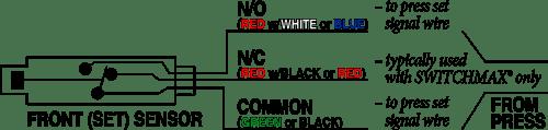 Hydraulic Locking Cylinder sensor KOR-LOK wiring XLT relay sensor wire colors Common, NC, NO