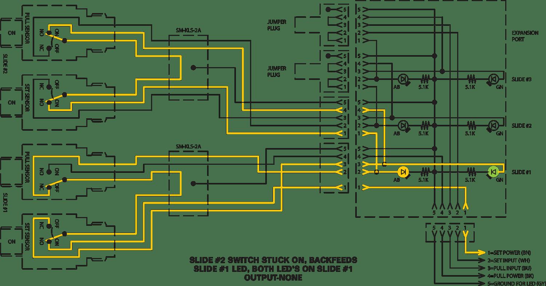 Slide #2 switch stuck on, backfields.  Slide #1 LED, both LED's on Slide #1. Output none.