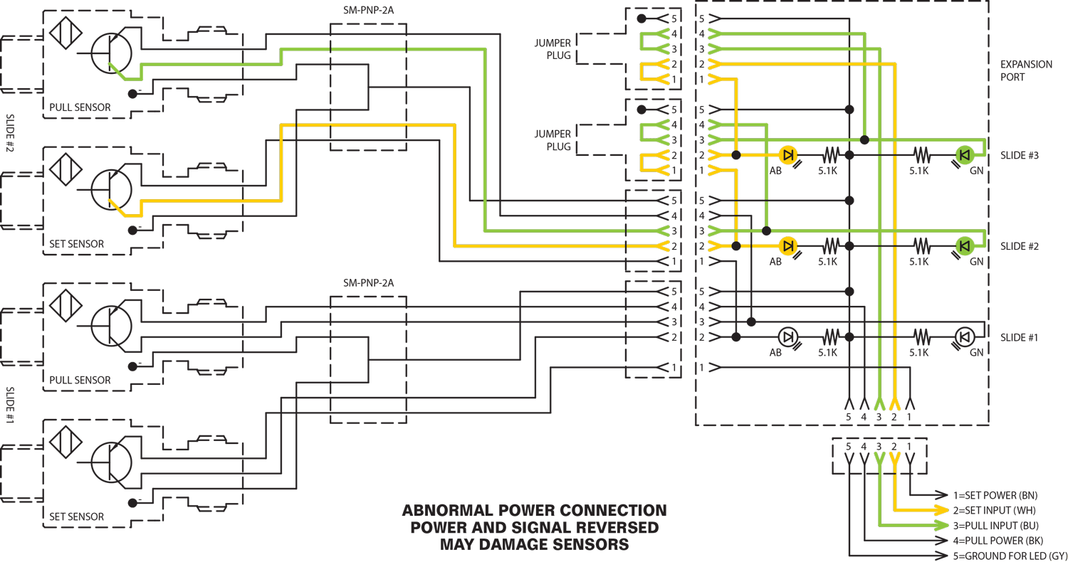 Abnormal power connection power and signal reversed. May damage sensors